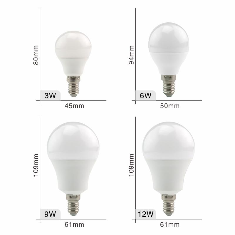 btc užduočių lemputė