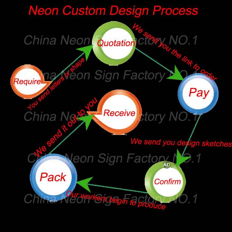 Neo (NEO) - pažangioji ekonomika - kriptokurų aprašymas ir peržiūra